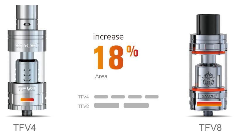 TFV8 Cloud Beast Sub Ohm Tank vs TFV4 Tank (Air Slots)