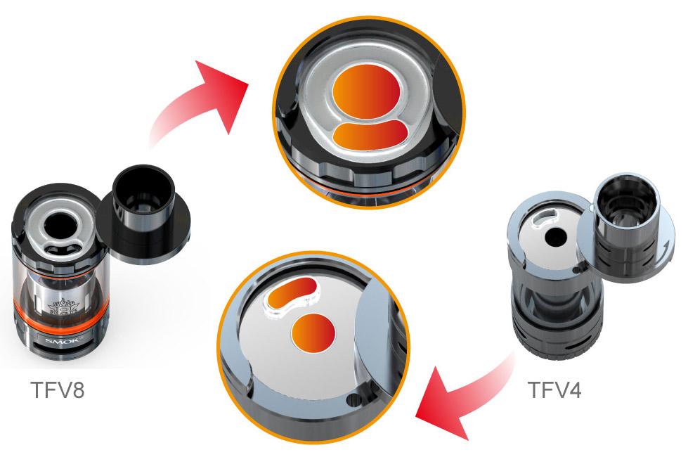 TFV8 Cloud Beast Sub Ohm Tank vs TFV4 Tank (E-Juice Slots & Air Chamber)