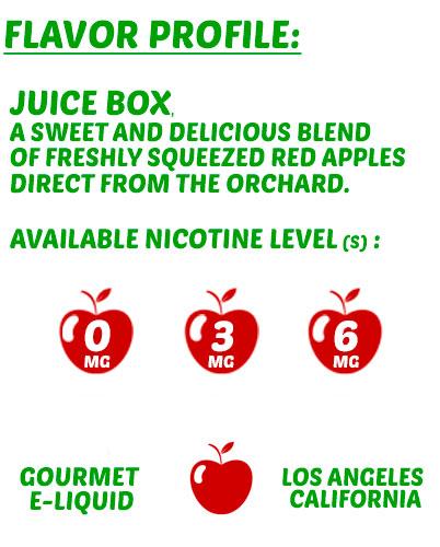 Juice Box e Juice