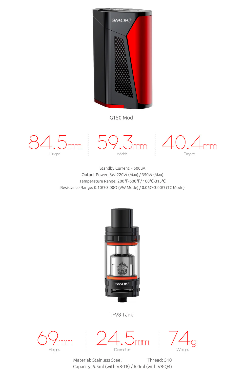 GX350 Kit Specifications