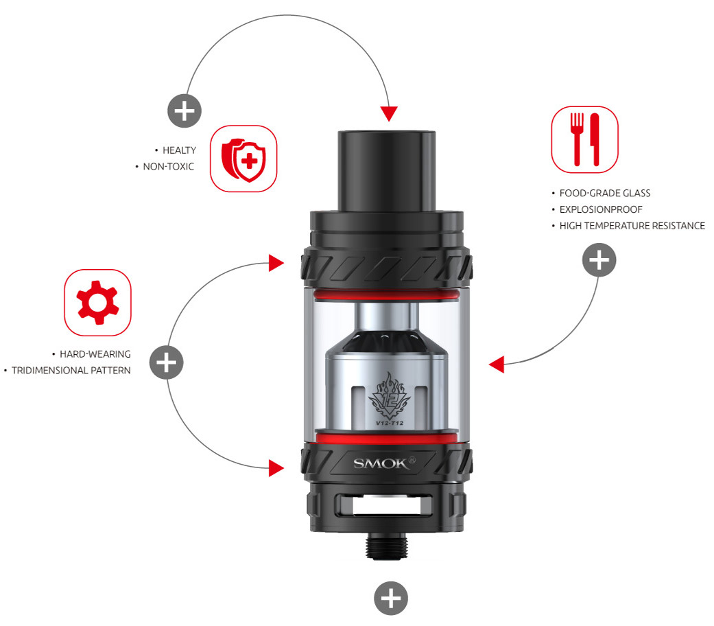 SMOK TFV12 Cloud Beast King- Material