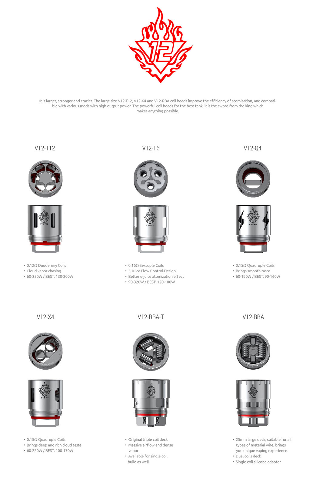 TFV12 Cloud Beast King - Replacement Coils