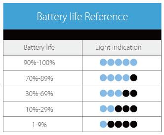 Joyetech ATOPACK Dolphin Battery Info