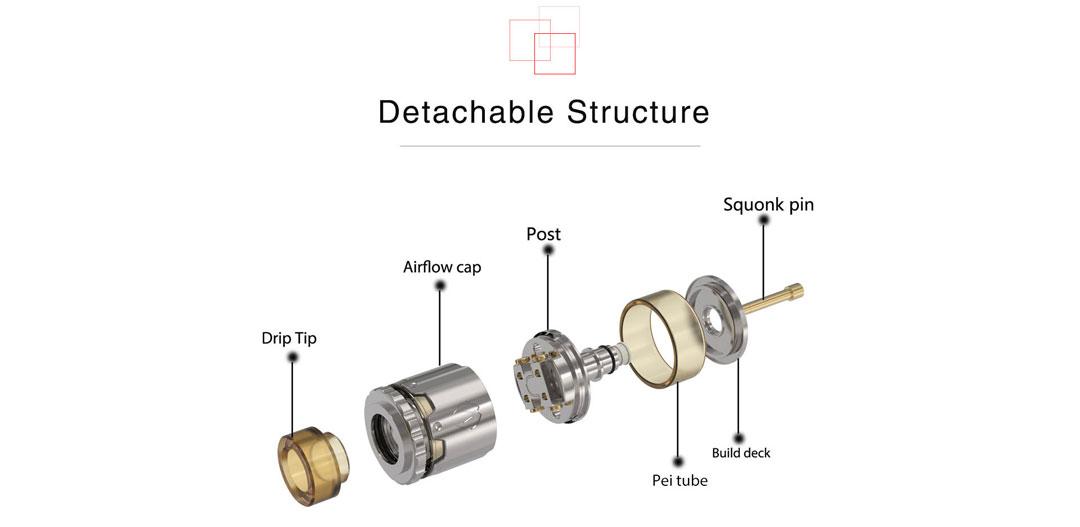 Pyro V2 RDTA - Diagram