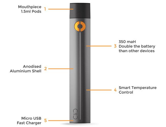 Clic Vapor Pod System - Diagram